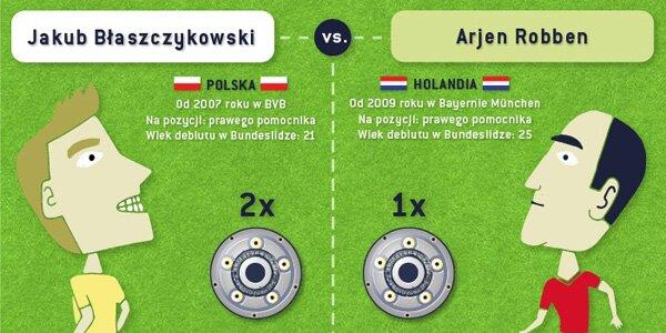polscy-zawodnicy-w-bundeslidze (1)